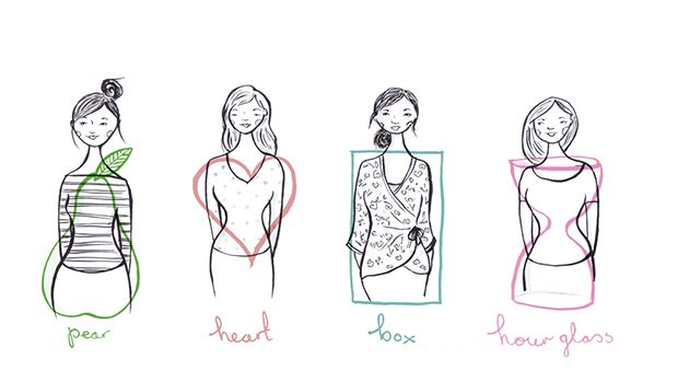 Neckline Drawing : Discover the best haircut for your face shape verily