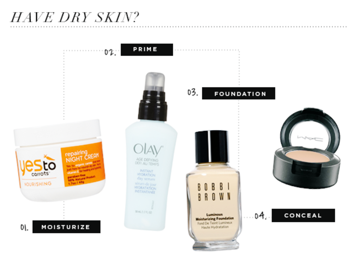 fresh-face-dry skin