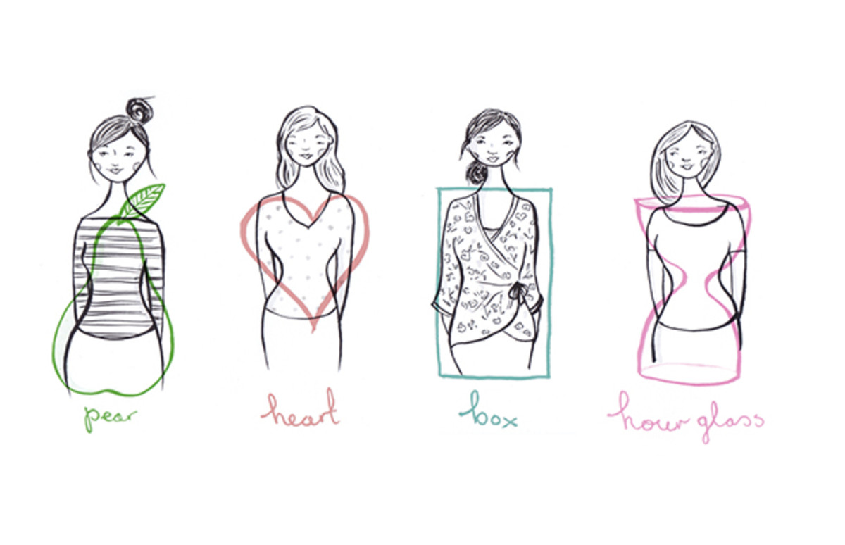 Necklines_for_body_shape