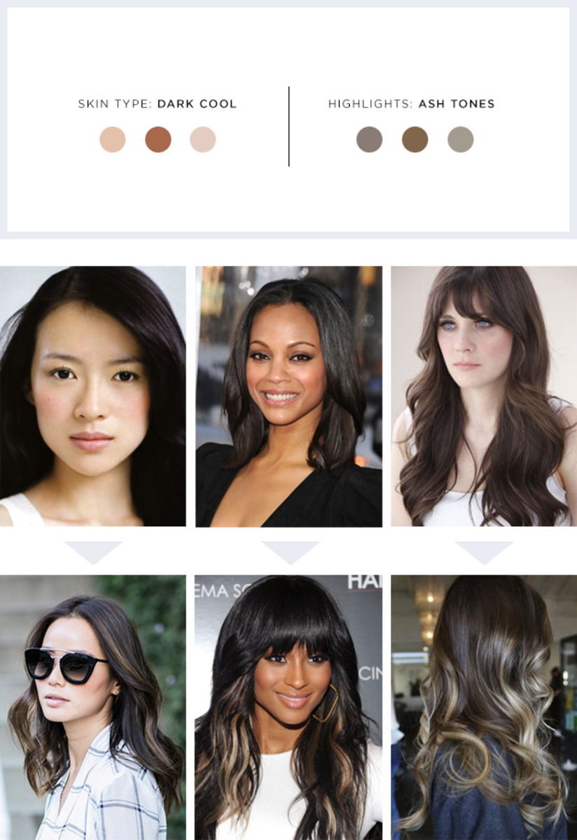 The best highlights for your hair and skin tone verily highlights dark cool pmusecretfo Gallery