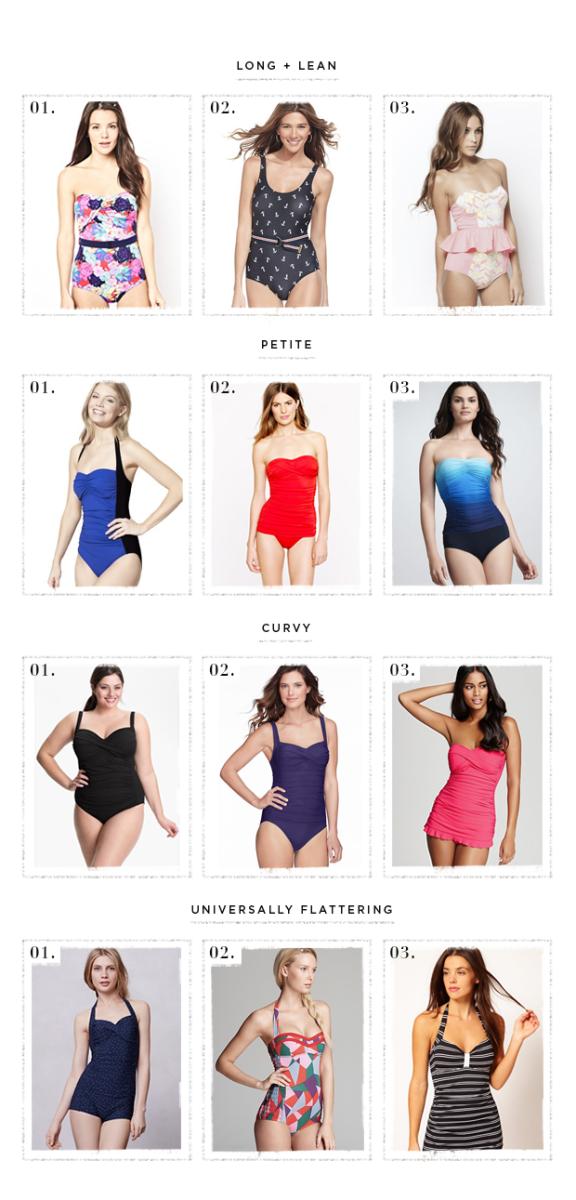 women body type,what body type am I,body shape calculator,