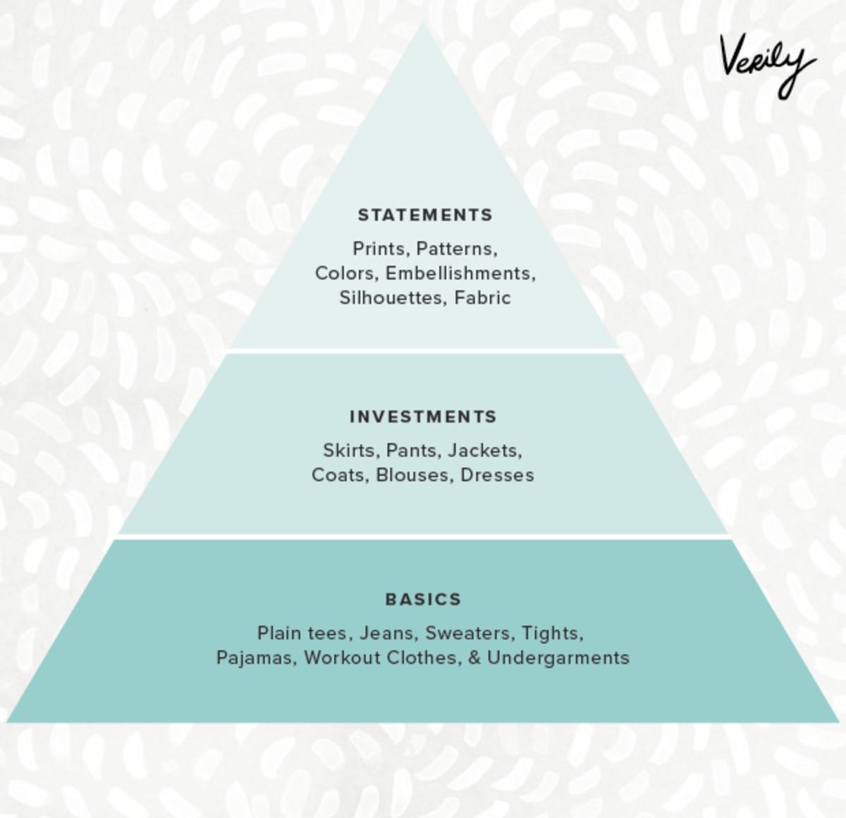 style-pyramid